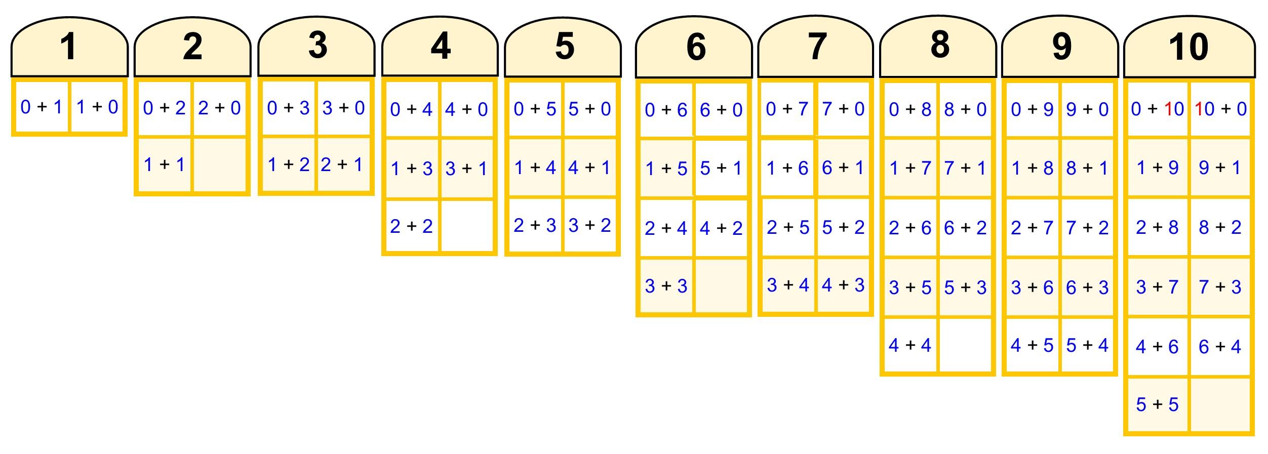 Kits p dagogiques cartable fantastique - Logiciel educatif fr math tables addition ...