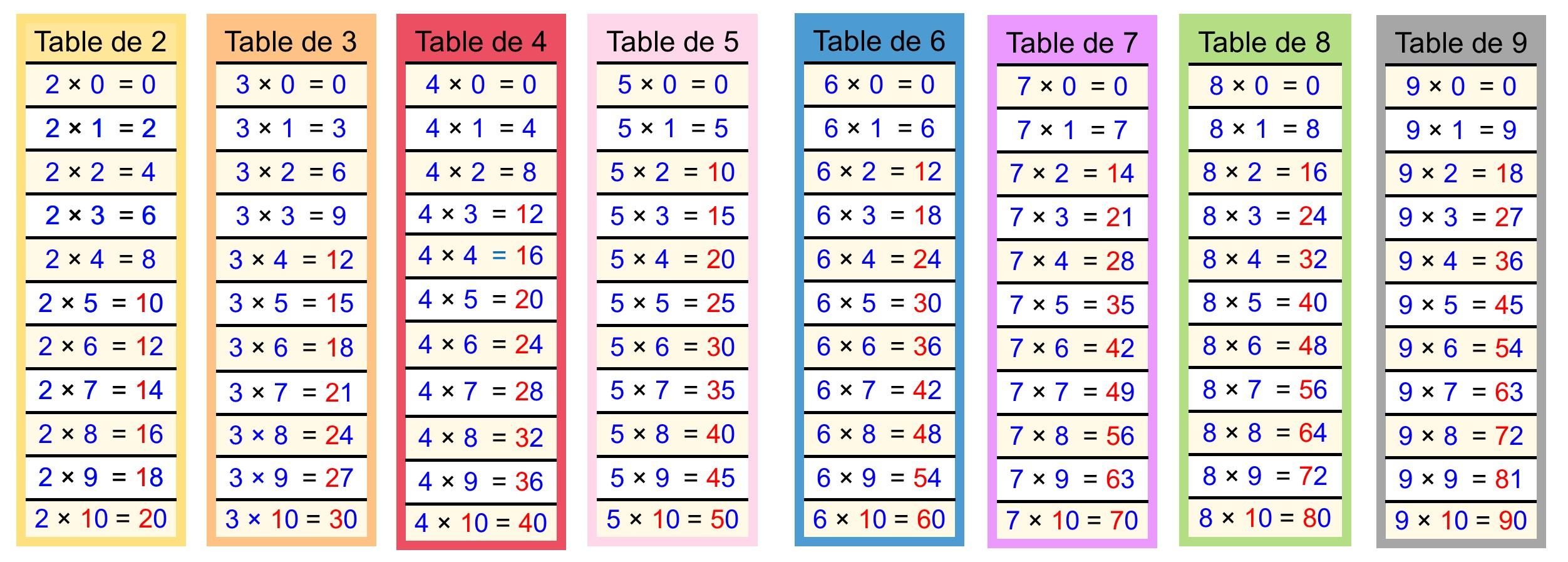 Kits p dagogiques cartable fantastique - Table de multiplication matou matheux ...