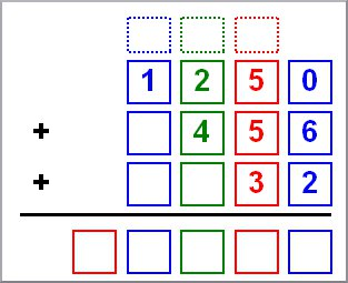 Onglet math matiques ruban word cartable fantastique for Poser une soustraction